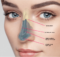 Reshaping Your Face Without Undergoing Surgery: Study 4