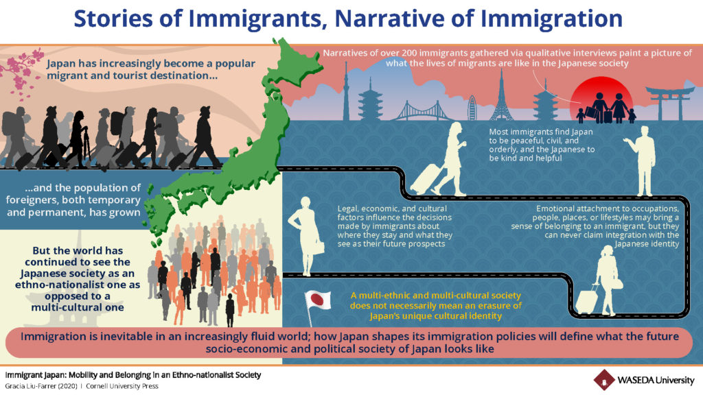 Immigrant Japan: Understanding Modern Japan through the Lives and Minds of Migrants 1