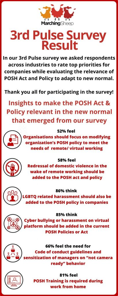 3rd Pulse Survey Results: On the relevance of POSH act and policy in new normal 1