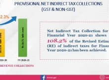 Net Indirect Tax collections represent 108.2% 7