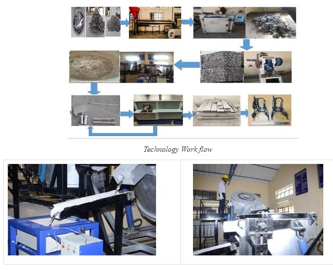 Cost-Effective & efficient technology for recycling Aluminium scraps developed 1