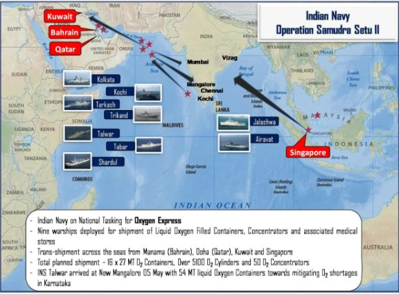 Indian Navy steps up COVID Relief Operations: Nine Warships transporting Oxygen, Medical Equipment from Abroad 1