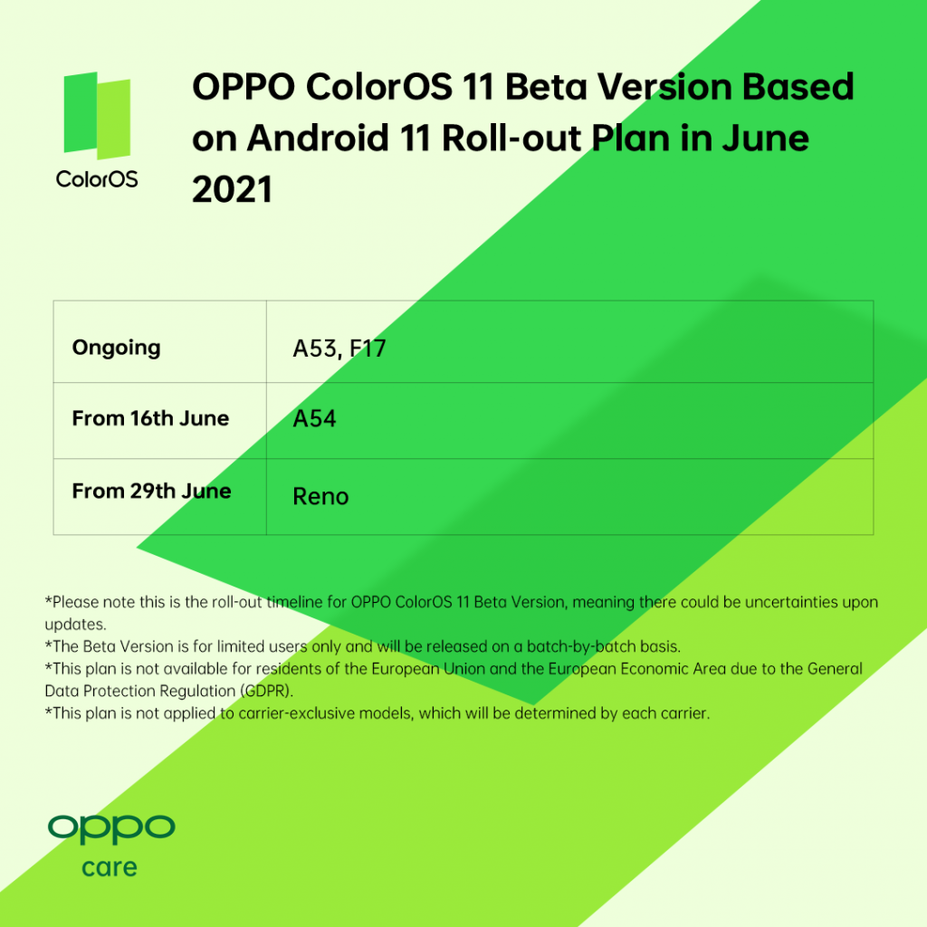 More OPPO phones to get ColorOS 11 update in June 1