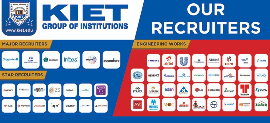 KIET Group of Institutions makes excellent contribution to Chikankari industry 1