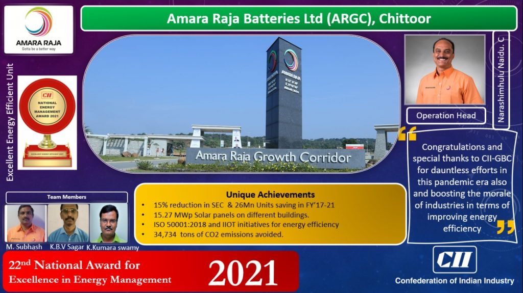 Amara Raja Batteries bags the prestigious 'Excellent Energy Efficient Unit' award at CII's 22nd National Awards for 'Excellence in Energy Management' 1